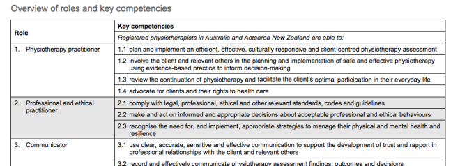 Overview of roles and key competencies