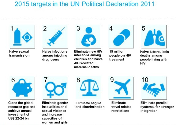 post-2015-agenda-aids-coordination-4-638